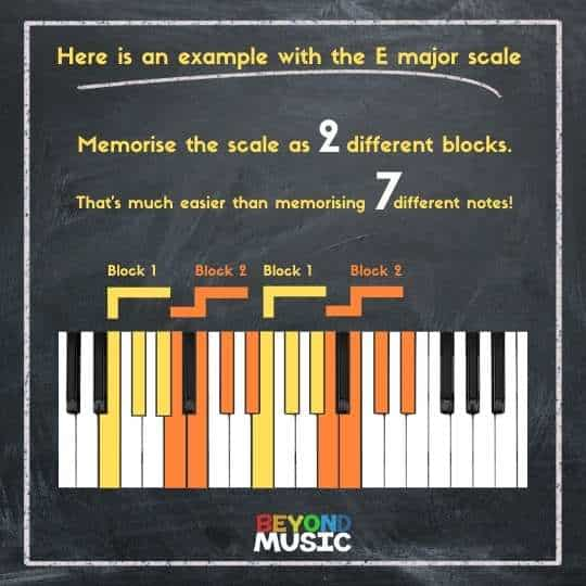 How to Remember Scales - The Tetris Technique