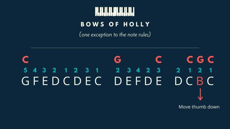 Bows Of Holly - melody and chords