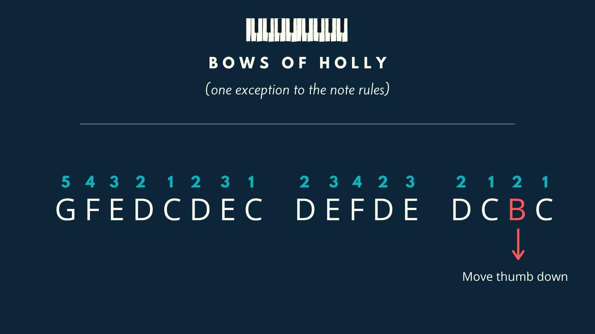 Bows of Holly melody notes