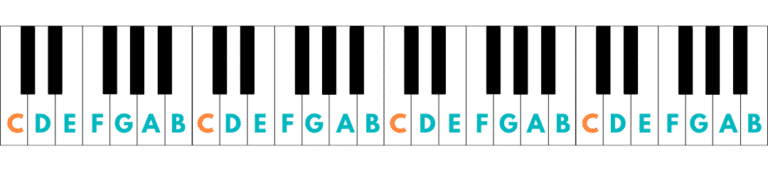 Keyboard with musical alphabet