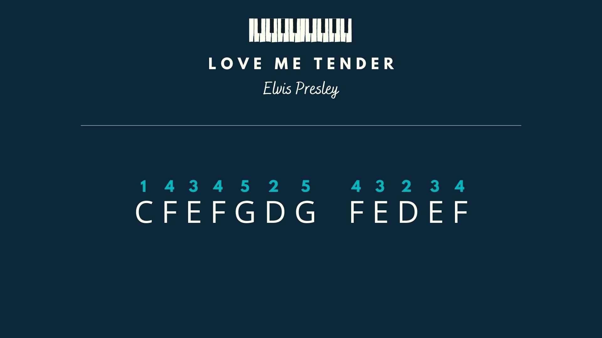 Love Me Tender melody