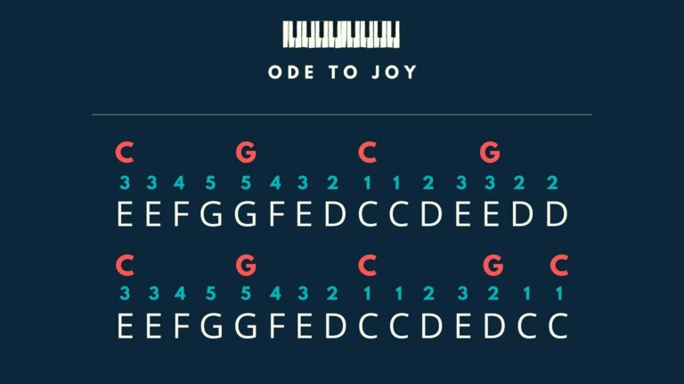 Stage 1 - Ode To Joy melody and chords