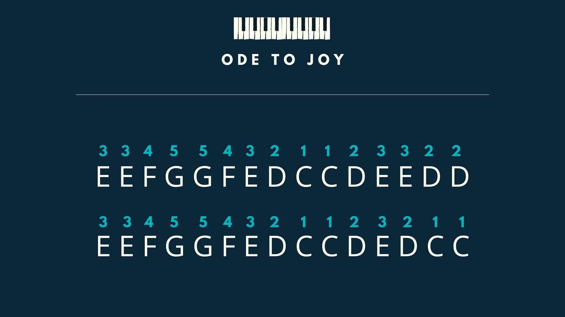 Ode to Joy melody